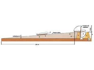 Obelisky - teorie jedné rampy: 1) Saně 2) Kulatá polena 3) Dřevěná nosná struktura 4) Závaží 5) Vyhloubený otvor umožňující pohyb závaží 6) Dřevěný otočný čep 7) Provizorní zděný podstavec 8) Prostor pro překlopení vyplněný pískem 9) Regulovatelný vývod písku 10) Malé závaží, které udržovalo obelisk ve vodorovné poloze 11) Posuvný dřevěný klín, který brzdil překlápění 12) Podstavec obelisku