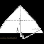 Řez Lomenou pyramidou - pohled ze západu