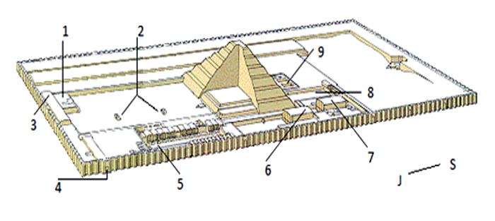 Džoserova pyramida, stupňovitá pyramida