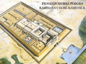 První pylon (1); První nádvoří (2); Kolosální socha Ramesse II. (3); Druhé nádvoří (4); Sloupová síň (5); Svatyně (6); Sklady a vedlejší budovy (7); Zahrady (8); Královský palác (9); Přístavní molo a kanál (10)
