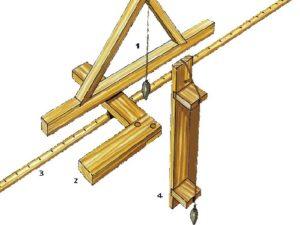 Používaná měřidla: 1) Nivelační přístroj pro vodorovné plochy 2) Úhelník 3) Tyč dlouhá 3 lokty (cca 1,5m) 4) Olovnice ke kontrole svislic