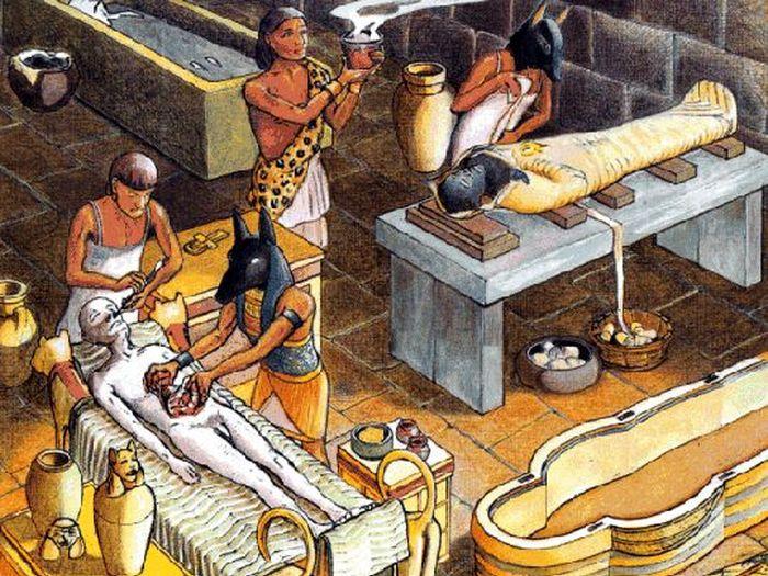 Balzamování, mumifikace