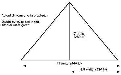 Šachty Velké pyramidy a měřítko stavby