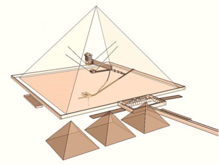 Velká pyramida - rozložení komor ve Velké pyramidě